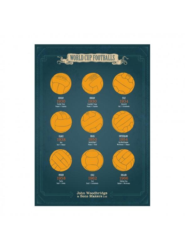 Poster World Cup Footballs 70x50 cm