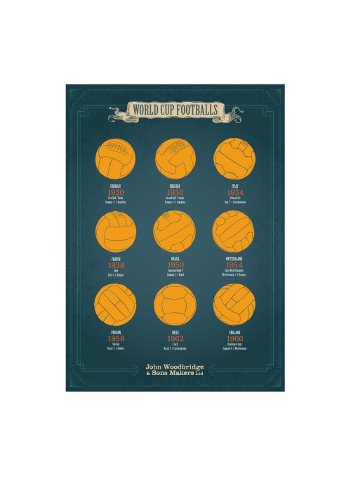 Poster World Cup Footballs 70x50 cm